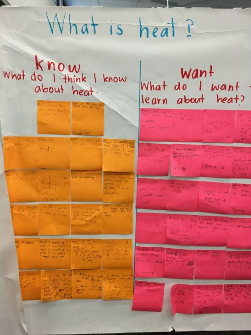 Post-It notes and teaching about heat