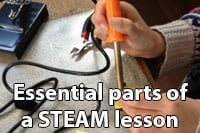 Essential components of a STEAM lesson 200px