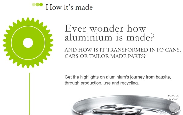 How Aluminium is made? Inforgraphic by Hydro.com