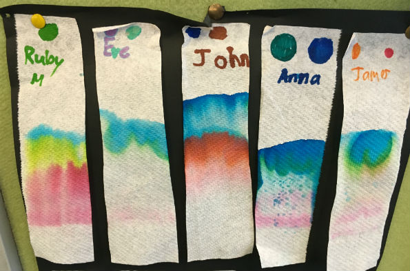 Pen chromatography by primary students