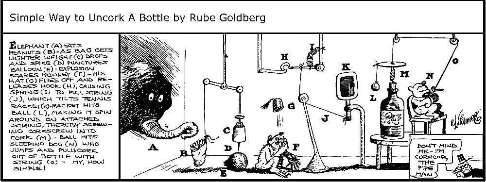 Rube goldberg machine on uncorking a bottle